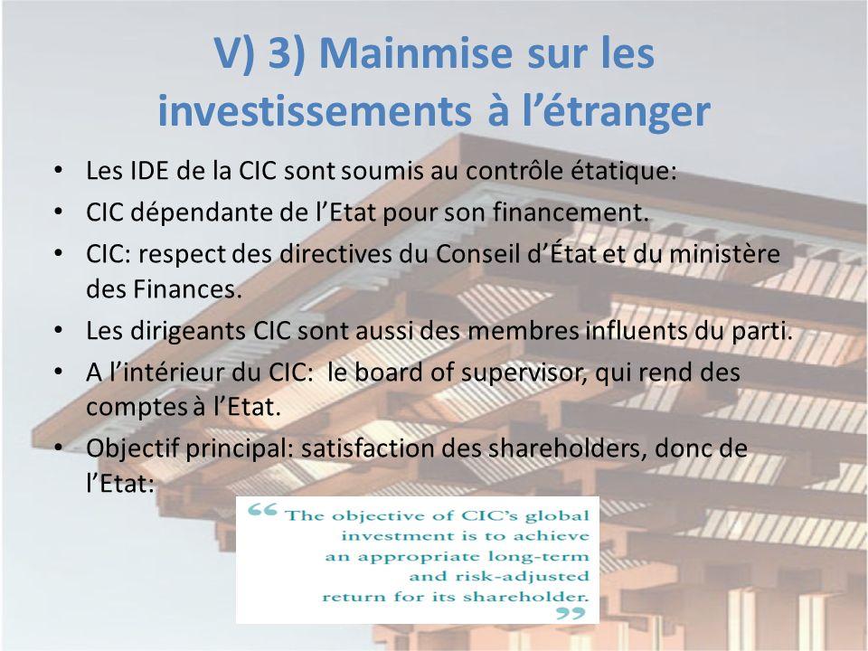 V) 3) Mainmise sur les investissements à létranger Les IDE de la CIC sont soumis au contrôle étatique: CIC dépendante de lEtat pour son financement.