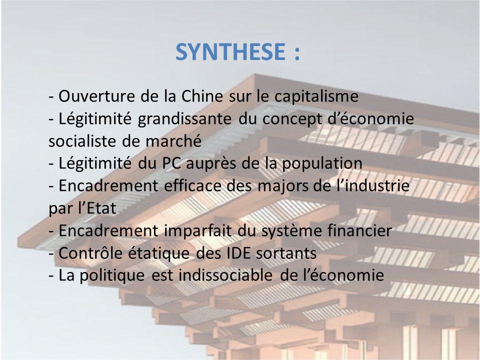 SYNTHESE : - Ouverture de la Chine sur le capitalisme - Légitimité grandissante du concept déconomie socialiste de marché - Légitimité du PC auprès de la population - Encadrement efficace des majors de lindustrie par lEtat - Encadrement imparfait du système financier - Contrôle étatique des IDE sortants - La politique est indissociable de léconomie