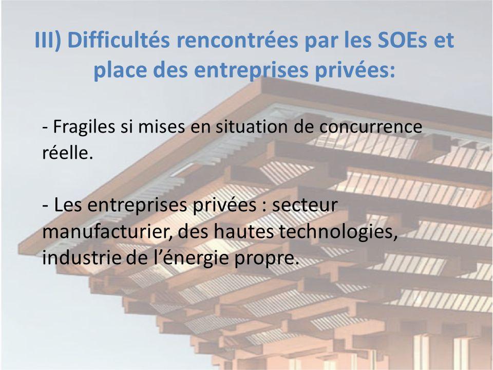 III) Difficultés rencontrées par les SOEs et place des entreprises privées: - Fragiles si mises en situation de concurrence réelle.
