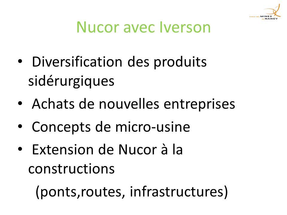 Nucor avec Iverson Diversification des produits sidérurgiques Achats de nouvelles entreprises Concepts de micro-usine Extension de Nucor à la constructions (ponts,routes, infrastructures)