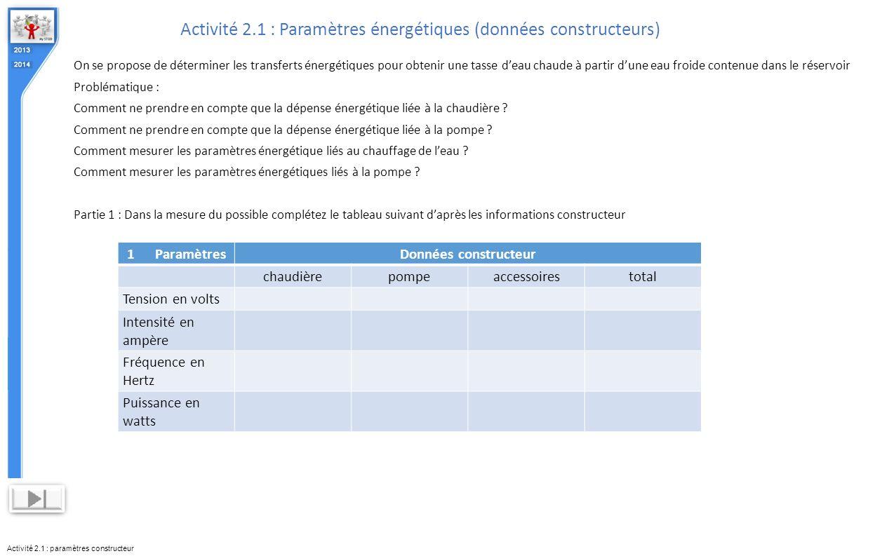 Activité 2.1 : paramètres constructeur Activité 2.1 : Paramètres énergétiques (données constructeurs) On se propose de déterminer les transferts énerg