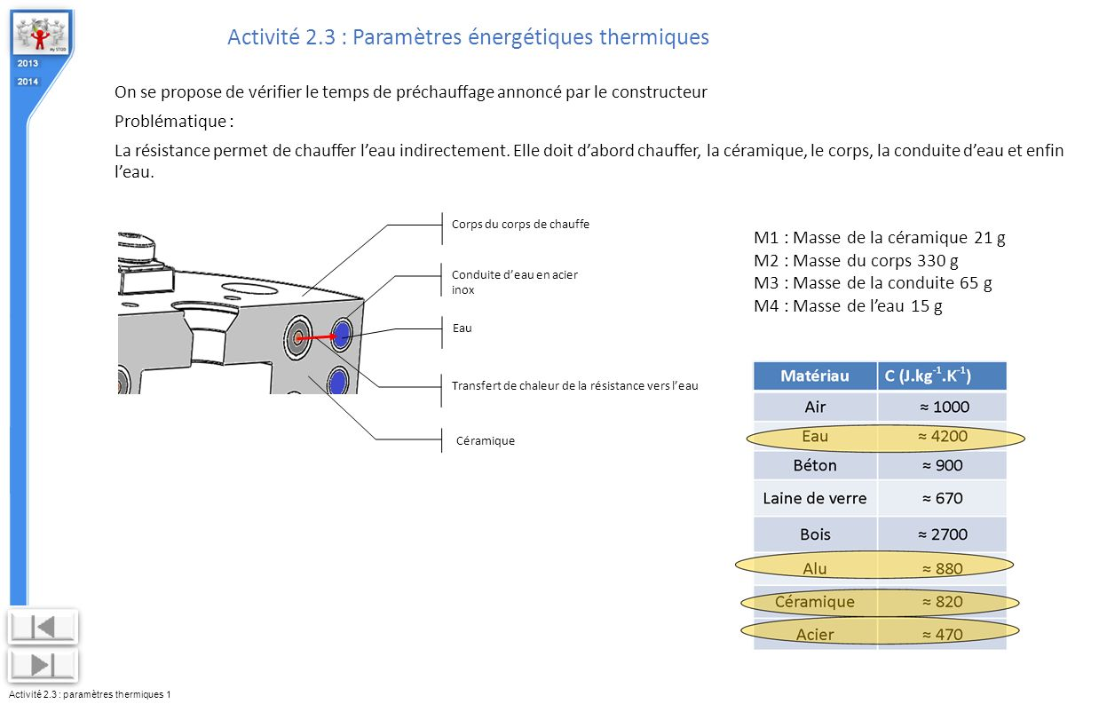 Activité 2.3 : paramètres thermiques 1 Activité 2.3 : Paramètres énergétiques thermiques On se propose de vérifier le temps de préchauffage annoncé par le constructeur Problématique : La résistance permet de chauffer leau indirectement.