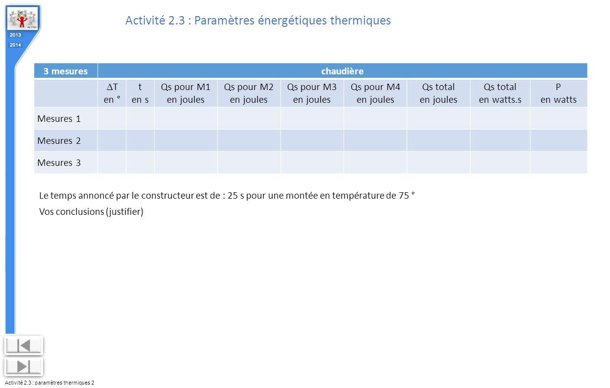 Activité 2.3 : paramètres thermiques 2 Activité 2.3 : Paramètres énergétiques thermiques 3 mesureschaudière T en ° t en s Qs pour M1 en joules Qs pour