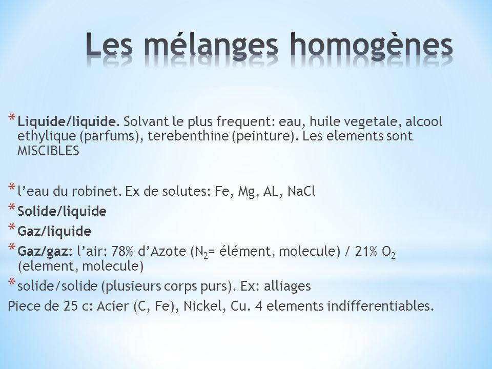 * Liquide/liquide. Solvant le plus frequent: eau, huile vegetale, alcool ethylique (parfums), terebenthine (peinture). Les elements sont MISCIBLES * l