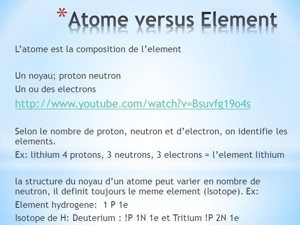 Latome est la composition de lelement Un noyau; proton neutron Un ou des electrons http://www.youtube.com/watch?v=Bsuvfg19o4s Selon le nombre de proto