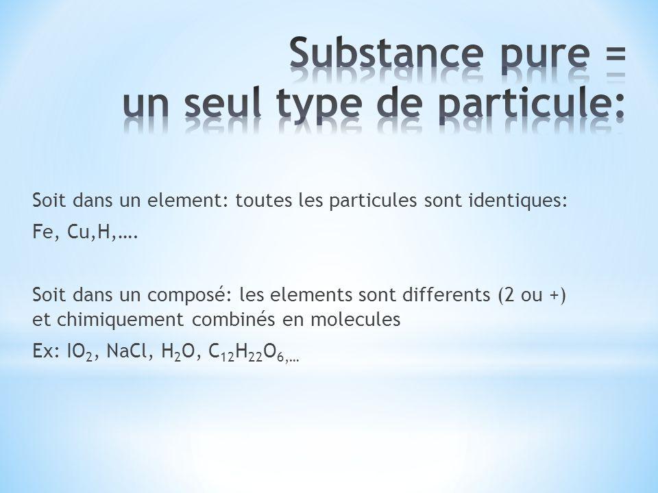 Soit dans un element: toutes les particules sont identiques: Fe, Cu,H,…. Soit dans un composé: les elements sont differents (2 ou +) et chimiquement c