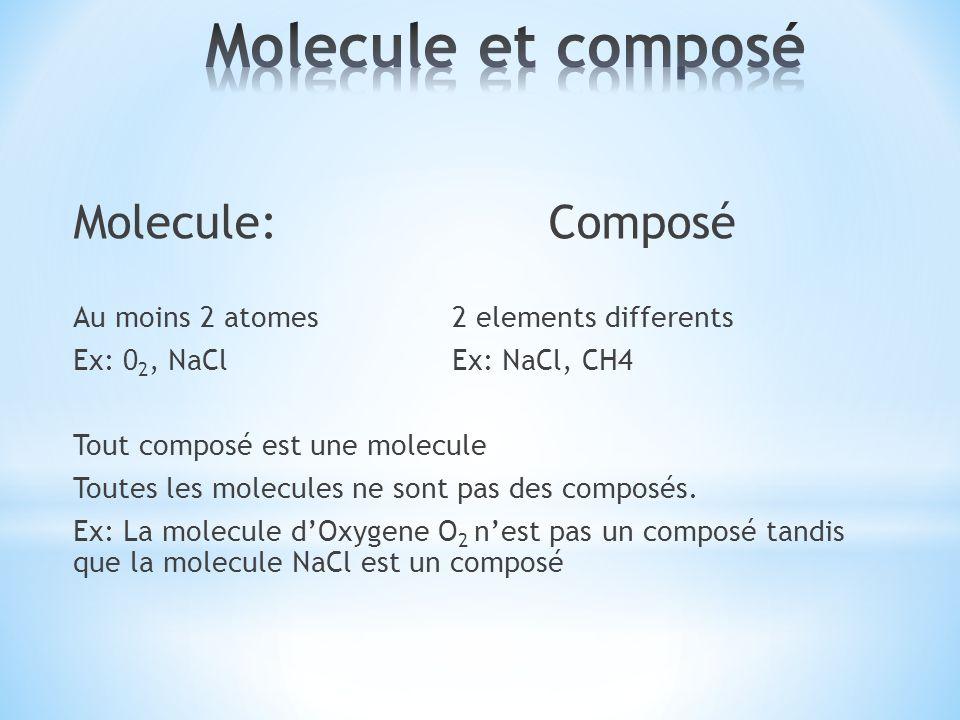 Molecule:Composé Au moins 2 atomes2 elements differents Ex: 0 2, NaClEx: NaCl, CH4 Tout composé est une molecule Toutes les molecules ne sont pas des
