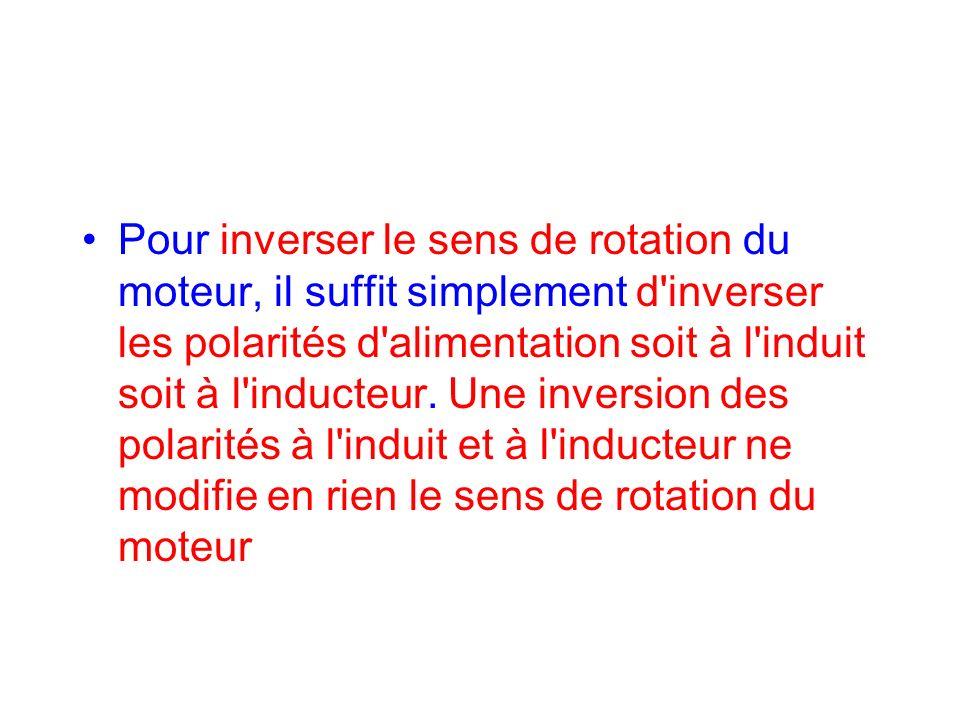 Pour inverser le sens de rotation du moteur, il suffit simplement d'inverser les polarités d'alimentation soit à l'induit soit à l'inducteur. Une inve