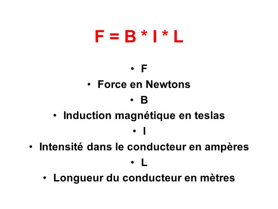F = B * I * L F Force en Newtons B Induction magnétique en teslas I Intensité dans le conducteur en ampères L Longueur du conducteur en mètres