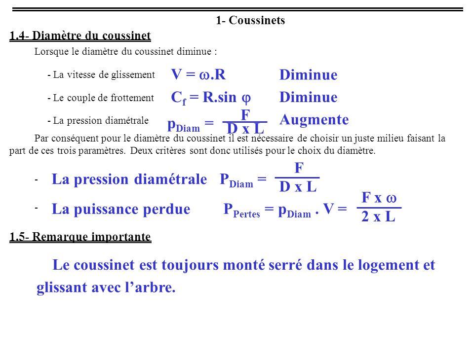1- Coussinets 1.4- Diamètre du coussinet Lorsque le diamètre du coussinet diminue : - La vitesse de glissement - Le couple de frottement - La pression diamétrale Par conséquent pour le diamètre du coussinet il est nécessaire de choisir un juste milieu faisant la part de ces trois paramètres.