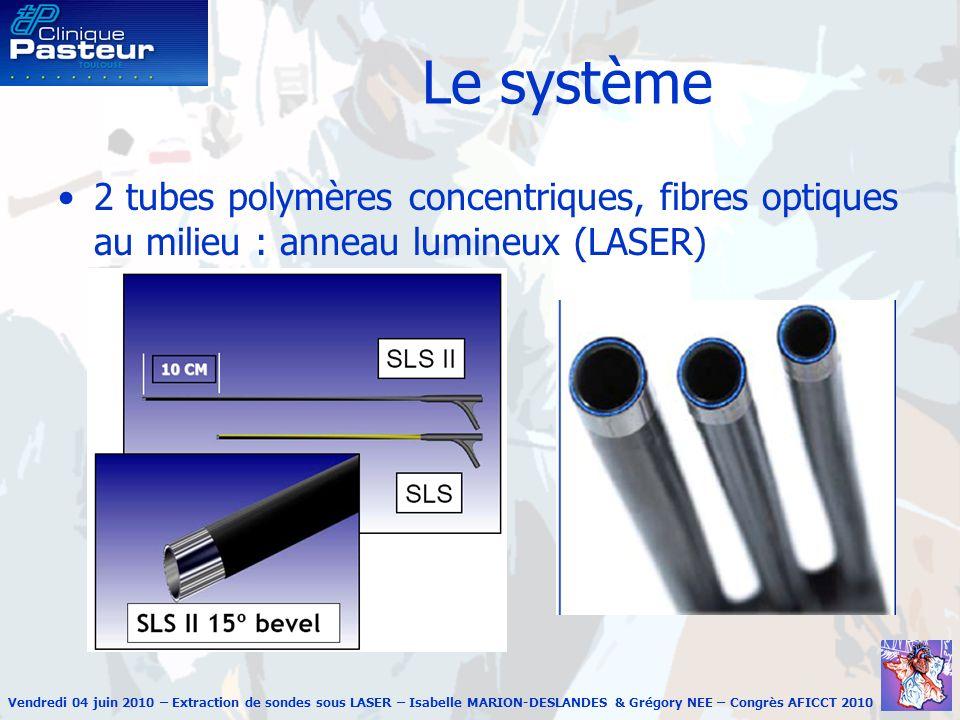 Vendredi 04 juin 2010 – Extraction de sondes sous LASER – Isabelle MARION-DESLANDES & Grégory NEE – Congrès AFICCT 2010 Le système 2 tubes polymères c
