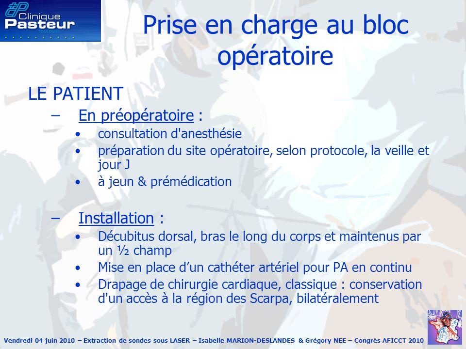 Vendredi 04 juin 2010 – Extraction de sondes sous LASER – Isabelle MARION-DESLANDES & Grégory NEE – Congrès AFICCT 2010 Prise en charge au bloc opérat