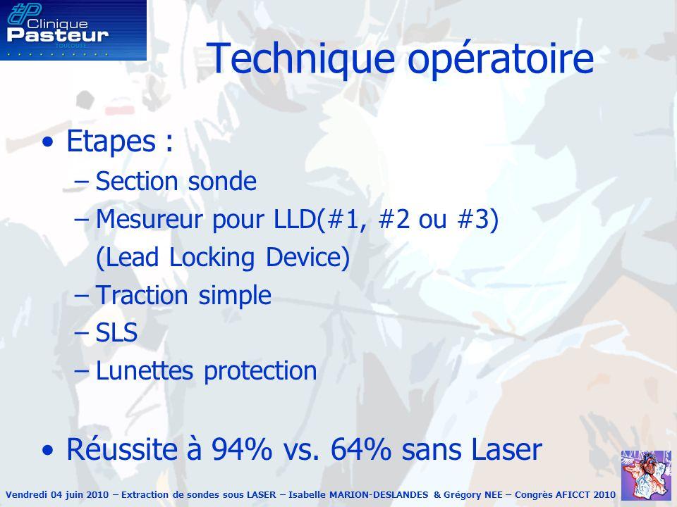 Vendredi 04 juin 2010 – Extraction de sondes sous LASER – Isabelle MARION-DESLANDES & Grégory NEE – Congrès AFICCT 2010 Technique opératoire Etapes :
