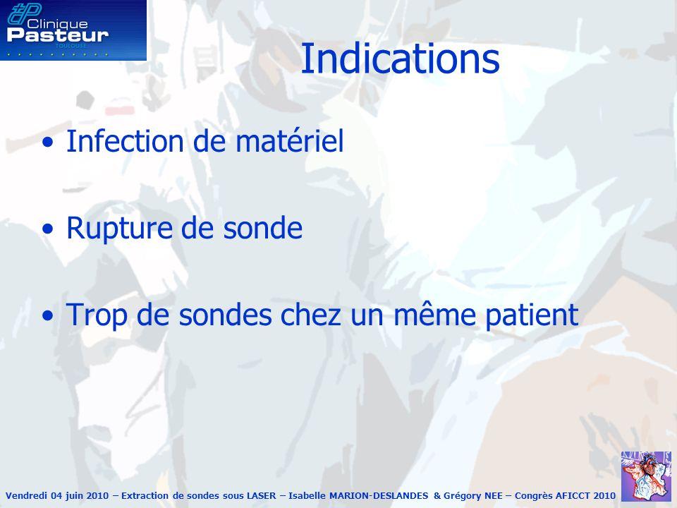 Vendredi 04 juin 2010 – Extraction de sondes sous LASER – Isabelle MARION-DESLANDES & Grégory NEE – Congrès AFICCT 2010 Indications Infection de matér