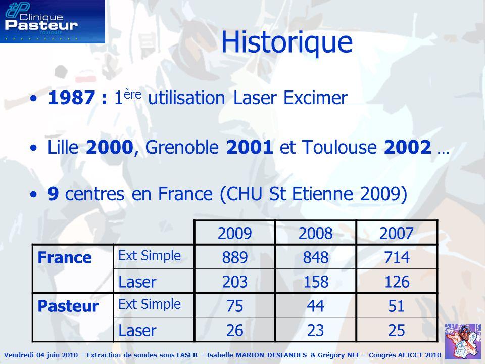 Vendredi 04 juin 2010 – Extraction de sondes sous LASER – Isabelle MARION-DESLANDES & Grégory NEE – Congrès AFICCT 2010 Historique 1987 : 1 ère utilis