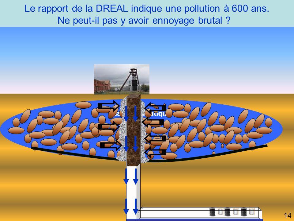 Le rapport de la DREAL indique une pollution à 600 ans. Ne peut-il pas y avoir ennoyage brutal ? 14