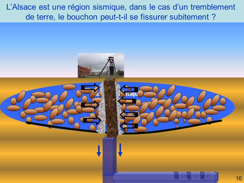 LAlsace est une région sismique, dans le cas dun tremblement de terre, le bouchon peut-t-il se fissurer subitement .