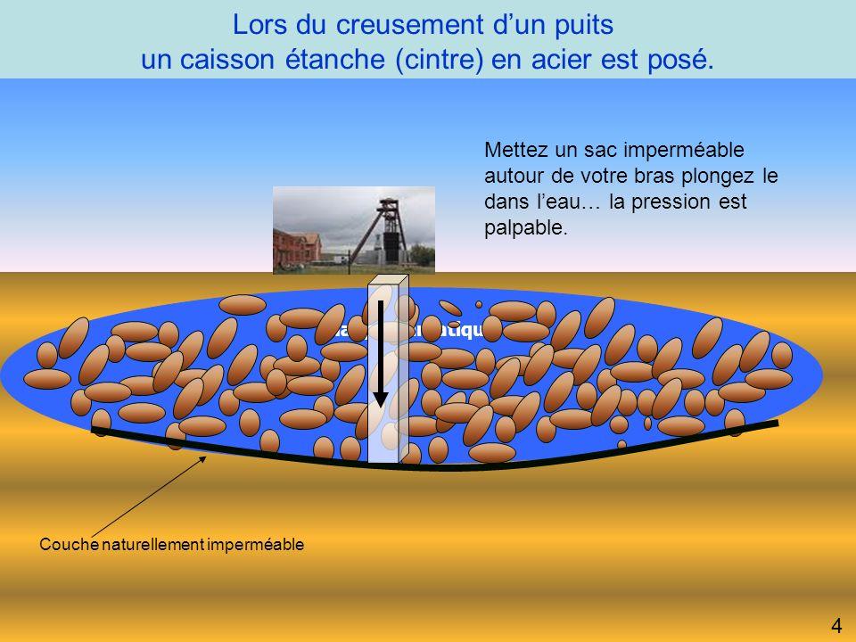 Lors du creusement dun puits un caisson étanche (cintre) en acier est posé.