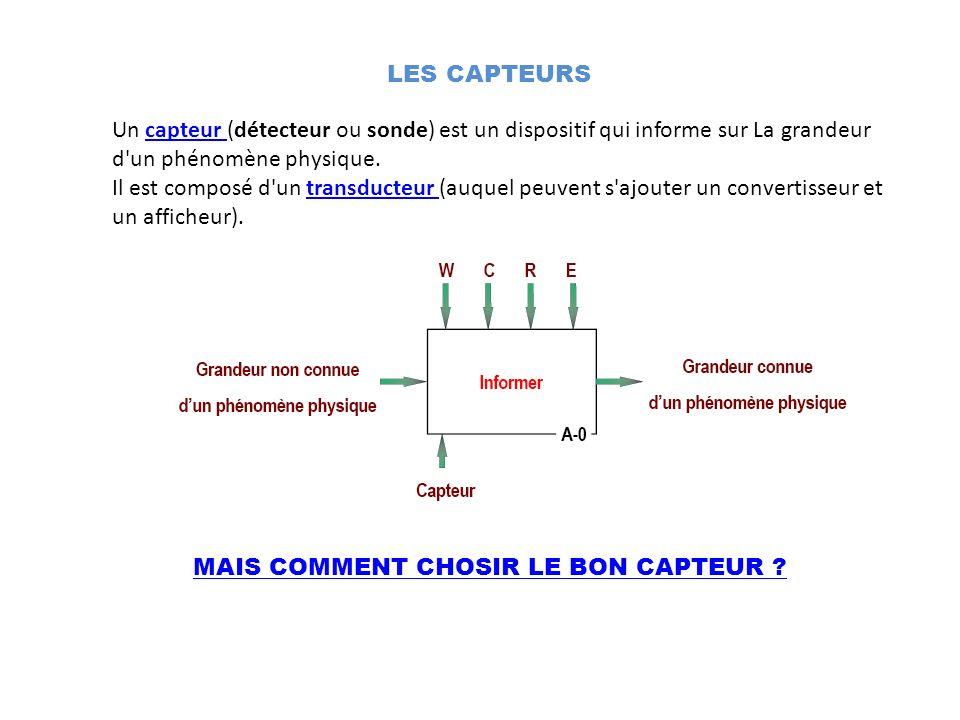Retour Capteur de lumière Principe Les capteurs de lumières sont composés de photorésistances qui détectent la présence et la variation de l intensité lumineuse.photorésistances