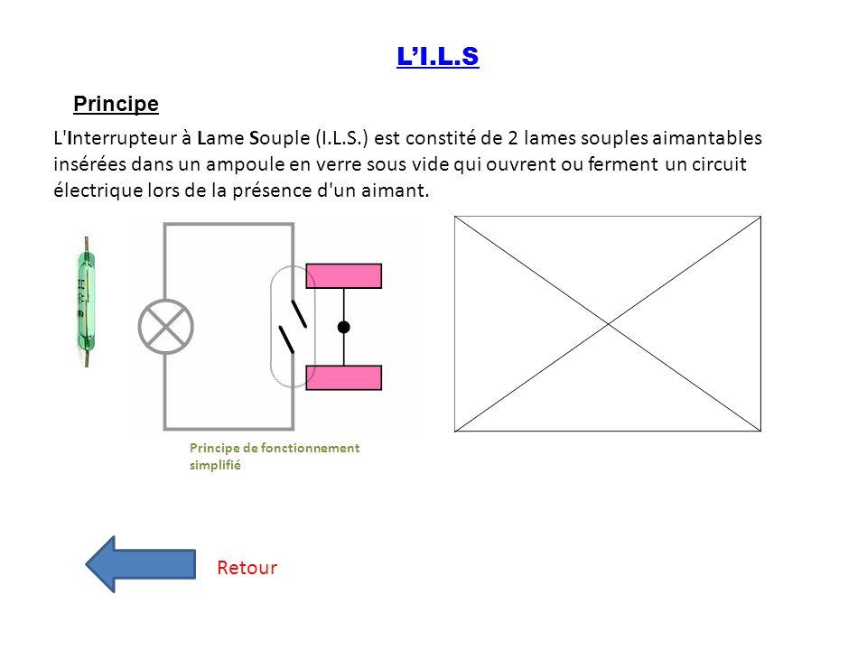 Retour LA PHOTORESISTANCE Principe L effet photoélectrique est la libération dans le matériau semi-conducteur de charges électriques sous linfluence de la lumière (photons dénergie)