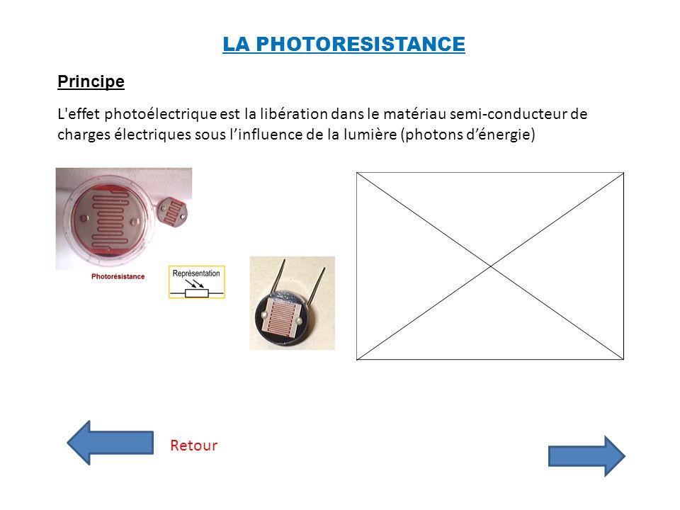 Retour LES THERMISTANCES La thermo-résistance : variation de la résistivité de certains métaux (argent, cuivre, nickel, or, platine, tungstène, titane) en fonction de la température.