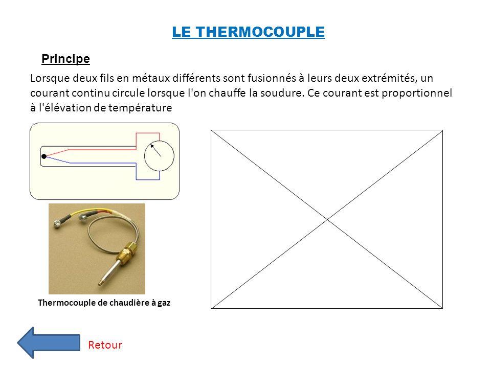 Retour Le manomètre Le manomètre fonctionne par déformation d un tube de Bourdon, sous l action d une pression interne.