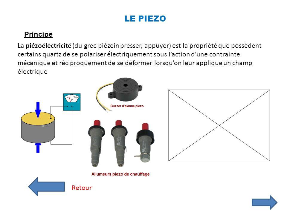 Retour Capteur photoélectrique Principe Un capteur photoélectrique est un capteur de proximité.