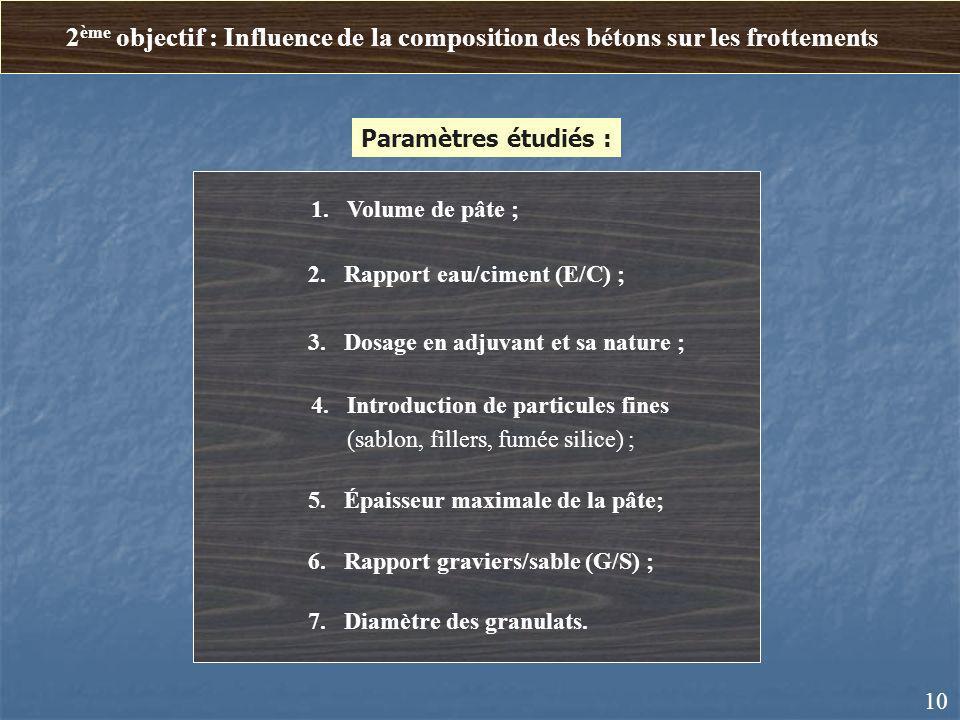 2 ème objectif : Influence de la composition des bétons sur les frottements 10 1.Volume de pâte ;Volume de pâte ; 2. Rapport eau/ciment (E/C) ; 3. Dos
