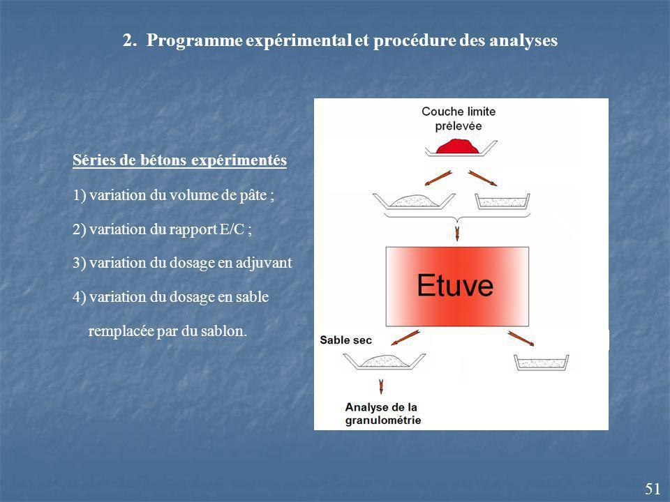 2. Programme expérimental et procédure des analyses Séries de bétons expérimentés 1) variation du volume de pâte ; 2) variation du rapport E/C ; 3) va