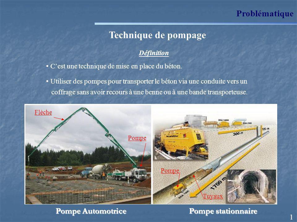 Problématique 1 Technique de pompage Définition Cest une technique de mise en place du béton. Pompe Automotrice Pompe stationnaire Flèche Pompe Flèche
