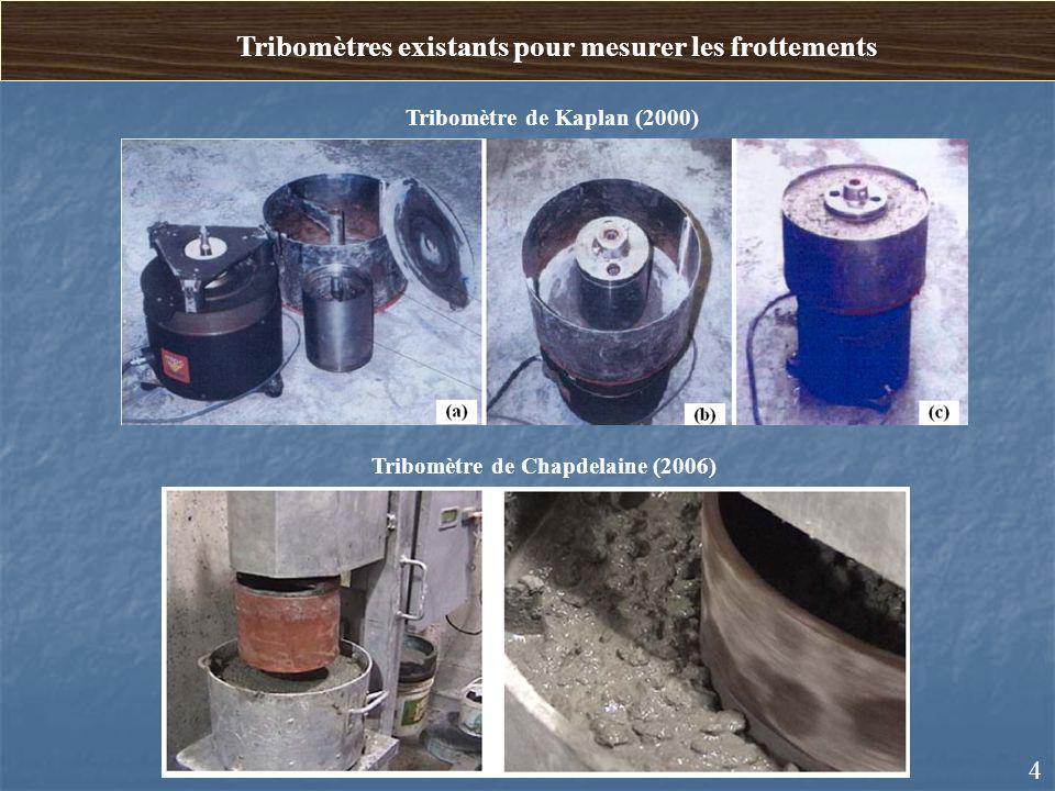 4 Tribomètres existants pour mesurer les frottements Tribomètre de Kaplan (2000) Tribomètre de Chapdelaine (2006)