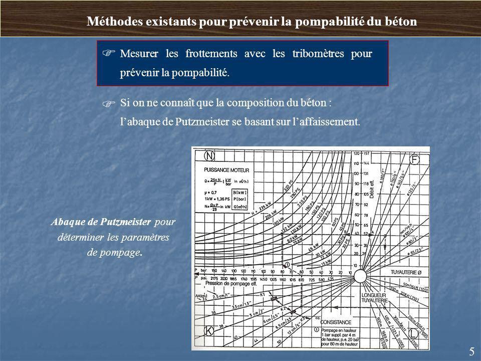 5 Méthodes existants pour prévenir la pompabilité du béton Abaque de Putzmeister pour déterminer les paramètres de pompage. Si on ne connaît que la co