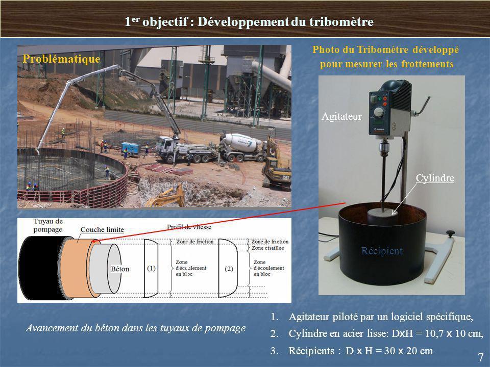 1 er objectif : Développement du tribomètre Avancement du béton dans les tuyaux de pompage Agitateur Récipient Cylindre Photo du Tribomètre développé