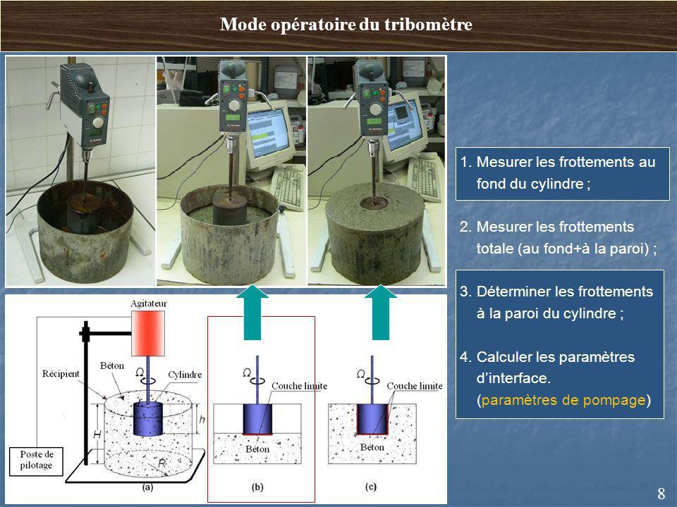 8 Mode opératoire du tribomètre 1. Mesurer les frottements au fond du cylindre ; 2. Mesurer les frottements totale (au fond+à la paroi) ; 3. Détermine