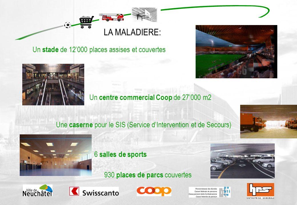 LA MALADIERE: Un stade de 12000 places assises et couvertes Un centre commercial Coop de 27000 m2 Une caserne pour le SIS (Service dIntervention et de