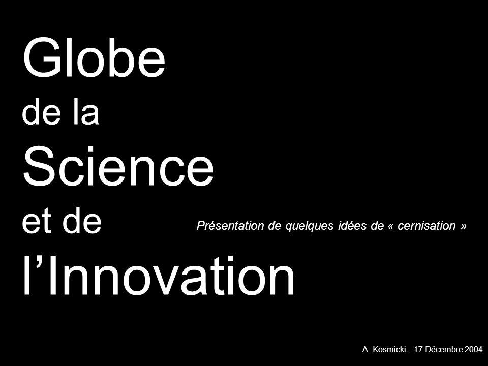 Présentation de quelques idées de « cernisation » Globe de la Science et de lInnovation A. Kosmicki – 17 Décembre 2004