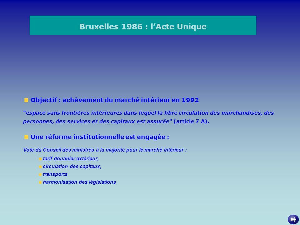 Bruxelles 1986 : lActe Unique Objectif : achèvement du marché intérieur en 1992