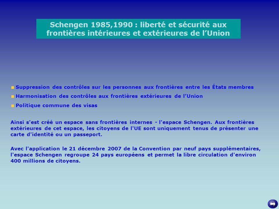Maastricht 1992 : lUnion économique et monétaire (UEM) Création de la monnaie unique La citoyenneté européenne Création de lUnion européenne composée de trois piliers : - la Communauté européenne (CE) - la Politique étrangère et de sécurité commune (PESC) - Justice et affaires intérieures (JAI)