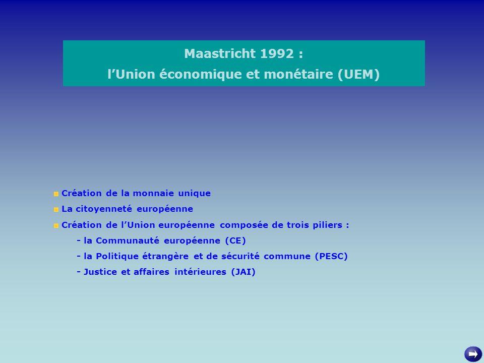 Maastricht 1992 : lUnion économique et monétaire (UEM) Création de la monnaie unique La citoyenneté européenne Création de lUnion européenne composée