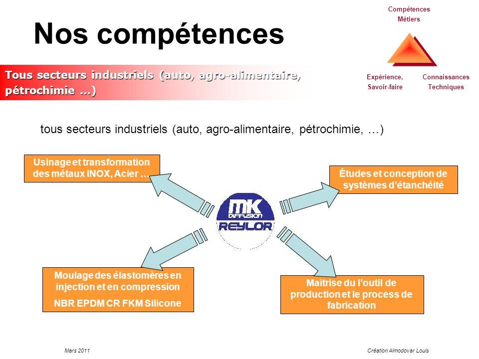 Mars 2011Création Almodovar Louis Nos compétences Usinage et transformation des métaux INOX, Acier … Études et conception de systèmes détanchéité Moul