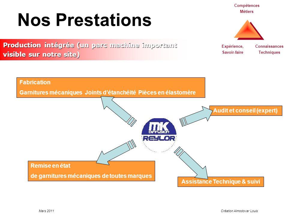 Mars 2011Création Almodovar Louis Nos Prestations Audit et conseil (expert) Fabrication Garnitures mécaniques Joints détanchéité Pièces en élastomère