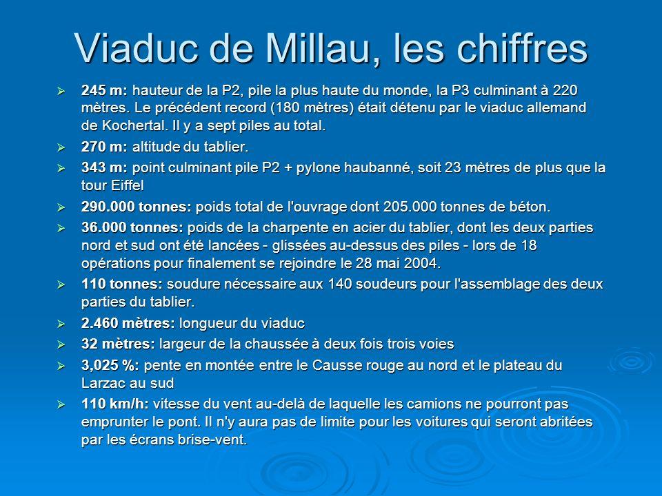Viaduc de Millau, les chiffres 245 m: hauteur de la P2, pile la plus haute du monde, la P3 culminant à 220 mètres.