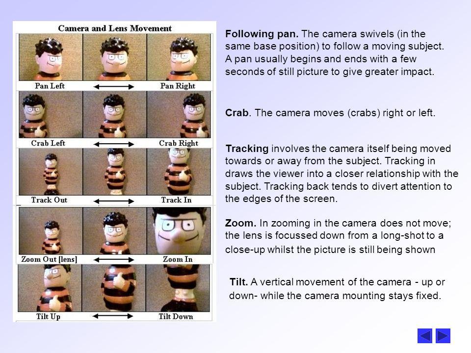 Extreme Close-Up (ECU or XCU) Close-Up (CU) Medium Shot (MS) Long Shot (LS) Extreme Long Shot (ELS or XLS) Basic Camera Shots