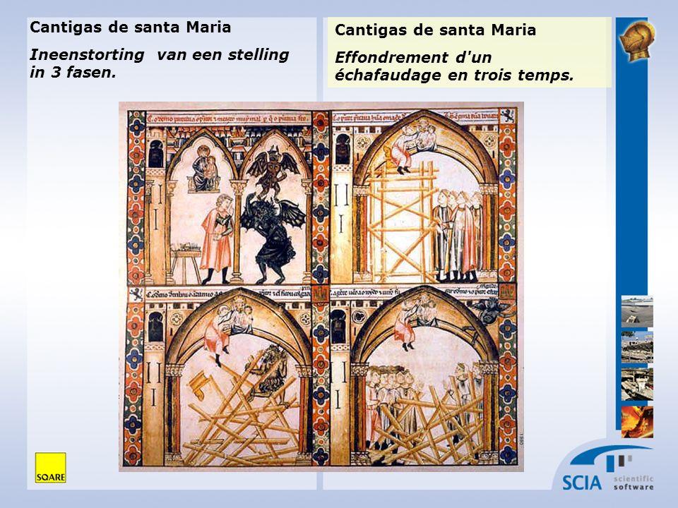 Cantigas de santa Maria Effondrement d'un échafaudage en trois temps. Cantigas de santa Maria Ineenstorting van een stelling in 3 fasen.