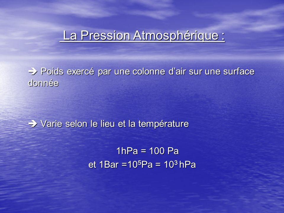La Pression Atmosphérique : La Pression Atmosphérique : Poids exercé par une colonne dair sur une surface donnée Poids exercé par une colonne dair sur