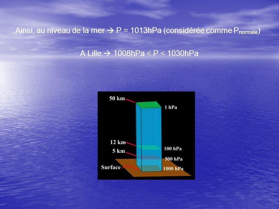 Ainsi, au niveau de la mer P = 1013hPa (considérée comme P normale ) A Lille 1008hPa < P < 1030hPa