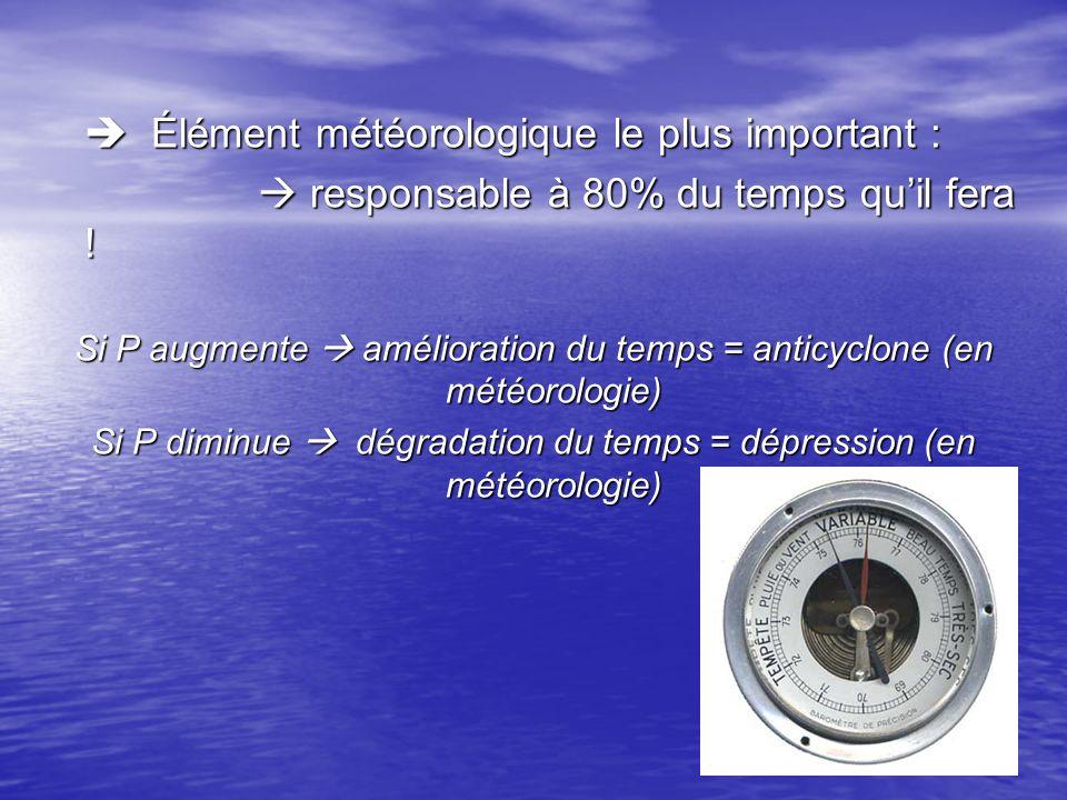 Élément météorologique le plus important : Élément météorologique le plus important : responsable à 80% du temps quil fera ! responsable à 80% du temp