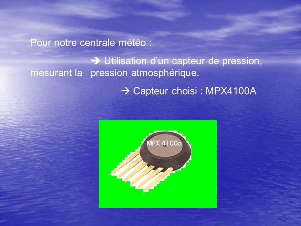 Pour notre centrale météo : Utilisation dun capteur de pression, mesurant la pression atmosphérique. Capteur choisi : MPX4100A