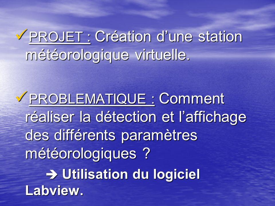 PROJET : Création dune station météorologique virtuelle. PROJET : Création dune station météorologique virtuelle. PROBLEMATIQUE : Comment réaliser la