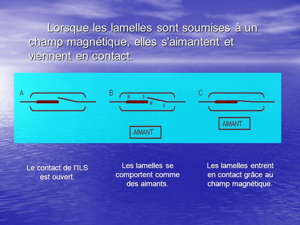Lorsque les lamelles sont soumises à un champ magnétique, elles s'aimantent et viennent en contact. Le contact de lILS est ouvert. Les lamelles se com